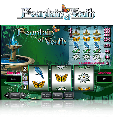 Fountain of Youth Spiel
