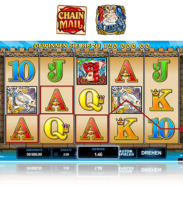 Microgaming Chain Mail HD Spiel