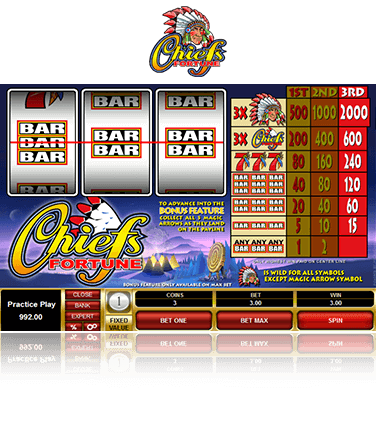 Microgaming Chiefs Fortune Spiel