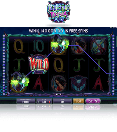 Microgaming Electric Diva Spiel