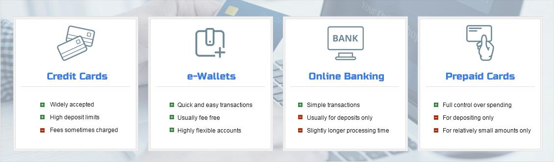 online slots bonus payment methods