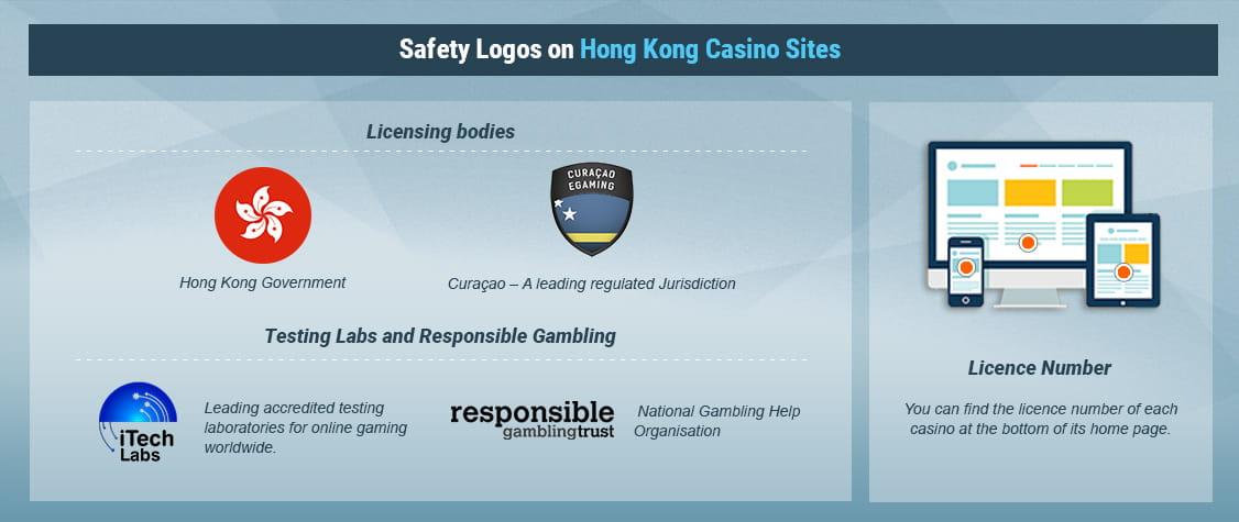 Online Casino Hong Kong • Full Gambling Info