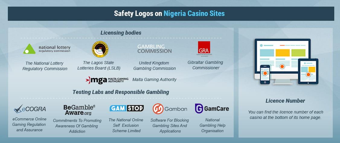 Secure Online Casino Sites
