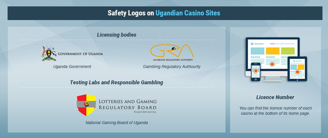 Best Casino Sites In Uganda 2021 Top Ug Online Casinos