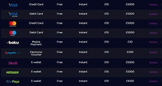 The banking options available at Genesis Casino