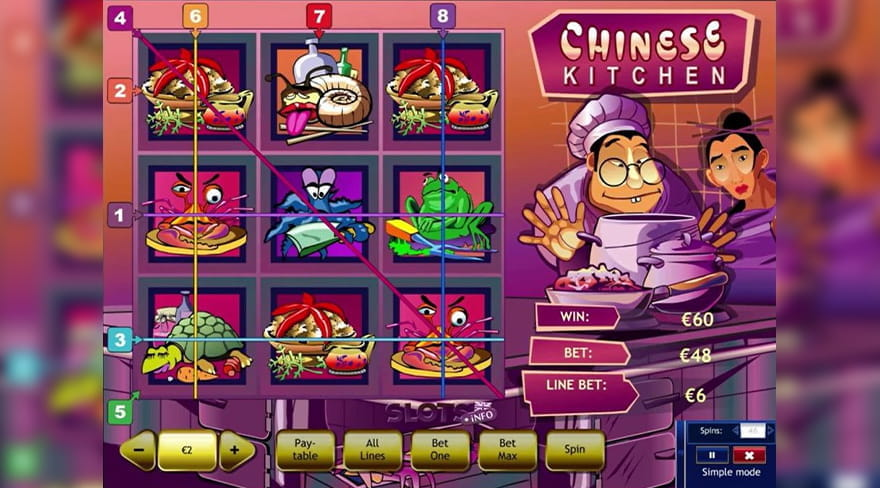 Online Chinese Slots Chinese Kitchen