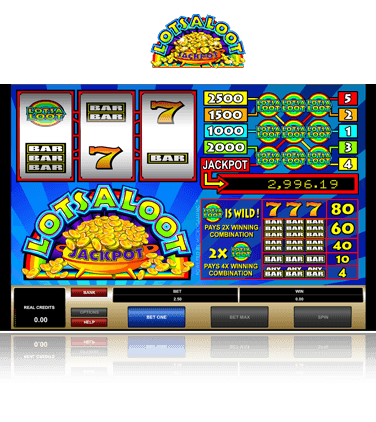 Microgaming LotsALoot Game