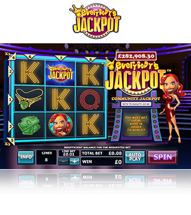 Very simple Techniques to Succeed at On line Slots