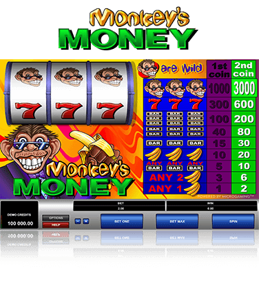 Monkey's Money Game
