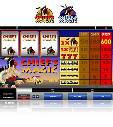 Chiefs Magic Game
